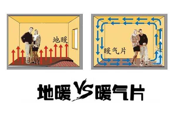 家装安装地暖还是暖气片?