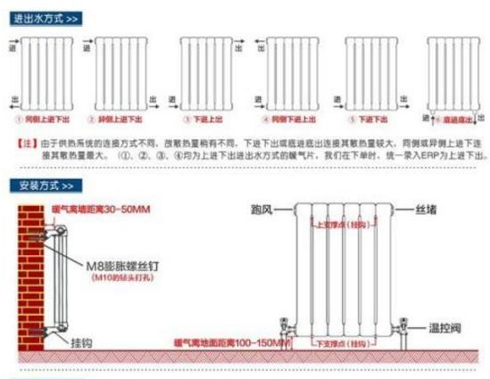 暖气片散热器安装有哪些进出水方式