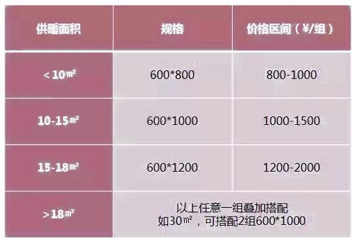 明装暖气片价格多少钱