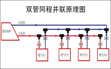 暖气片安装方法及安装示意图